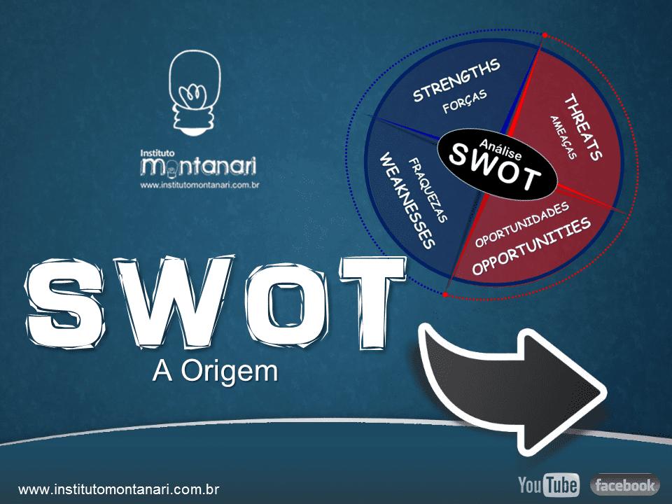 Analise SWOT – A origem