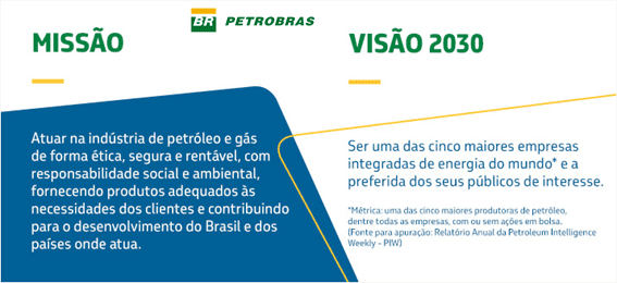 missão visão e valores - Petrobrás