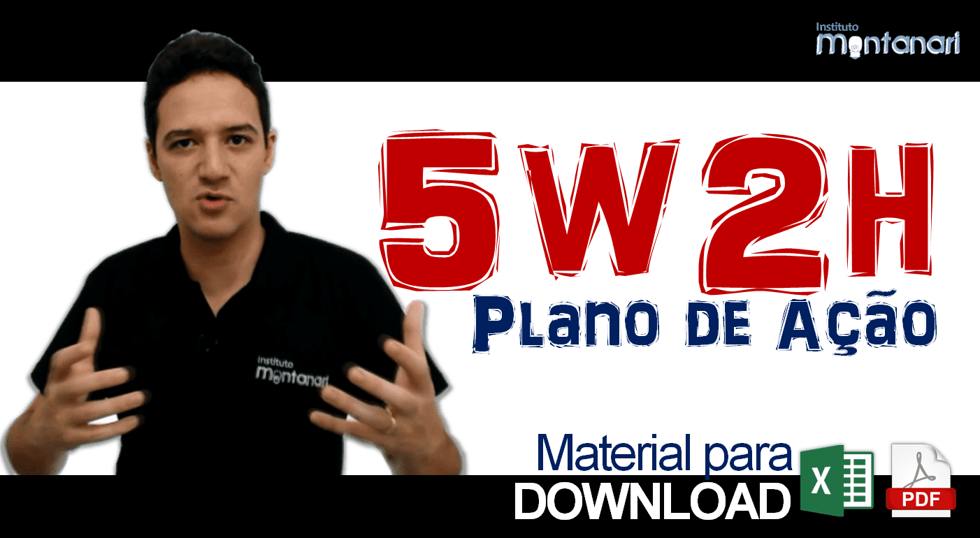 5W2H – Material PDF + Planilhas