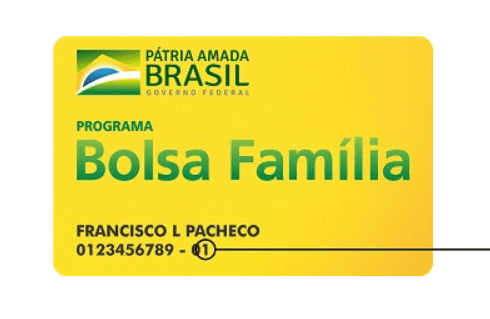 Bolsa Família: Averiguações Cadastrais Suspensas por Mais 6 Meses
