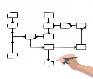 Como solucionar problemas na crise realizando Mapeamento de Processos