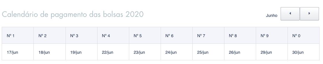 calendário de pagamento do bolsa família de junho 20202