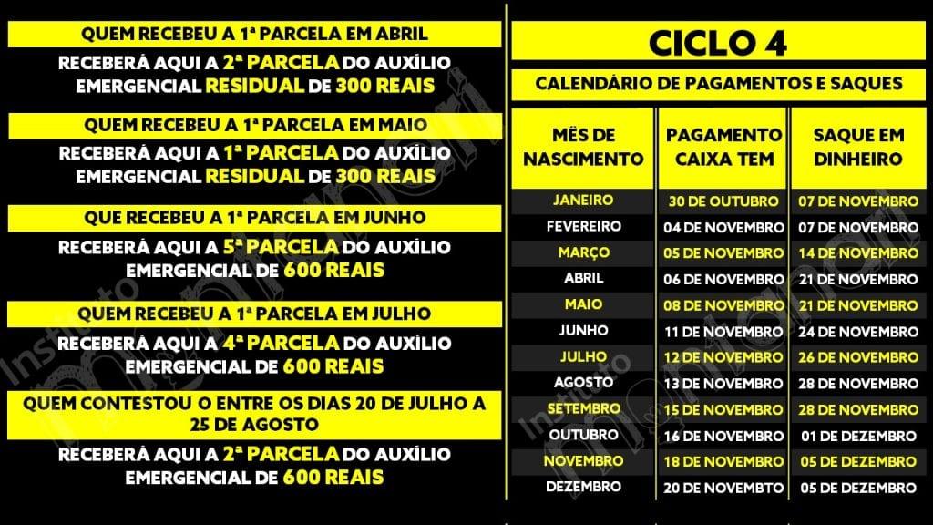 calendario auxilio emergencial residual